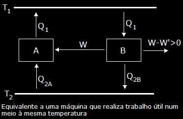 maquina_termica